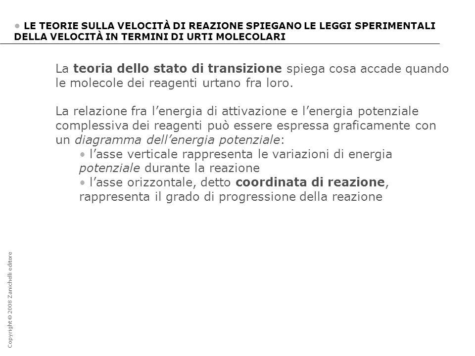 Copyright © 2008 Zanichelli editore LE TEORIE SULLA VELOCITÀ DI REAZIONE SPIEGANO LE LEGGI SPERIMENTALI DELLA VELOCITÀ IN TERMINI DI URTI MOLECOLARI L
