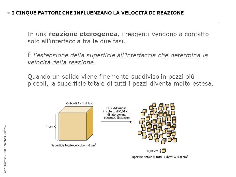 Copyright © 2008 Zanichelli editore I CINQUE FATTORI CHE INFLUENZANO LA VELOCITÀ DI REAZIONE In una reazione eterogenea, i reagenti vengono a contatto