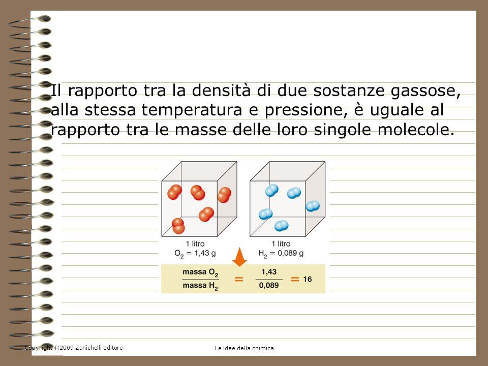 Copyright ©2009 Zanichelli editore Le idee della chimica 3.Quanto pesano un atomo o una molecola? Il rapporto tra la densità di due sostanze gassose,