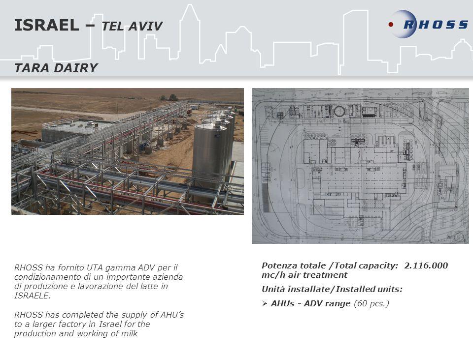 ISRAEL – TEL AVIV RHOSS ha fornito UTA gamma ADV per il condizionamento di un importante azienda di produzione e lavorazione del latte in ISRAELE. RHO