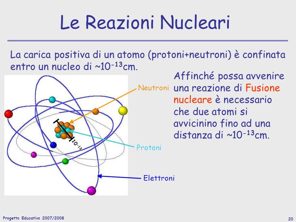 Progetto Educativo 2007/2008 21 Le Reazioni Nucleari A questa distanza però le forze di repulsione sono molto forti e quindi bisogna accelerare le particelle in modo da riuscire superare queste forze ovvero la Barriera Coulombiana.