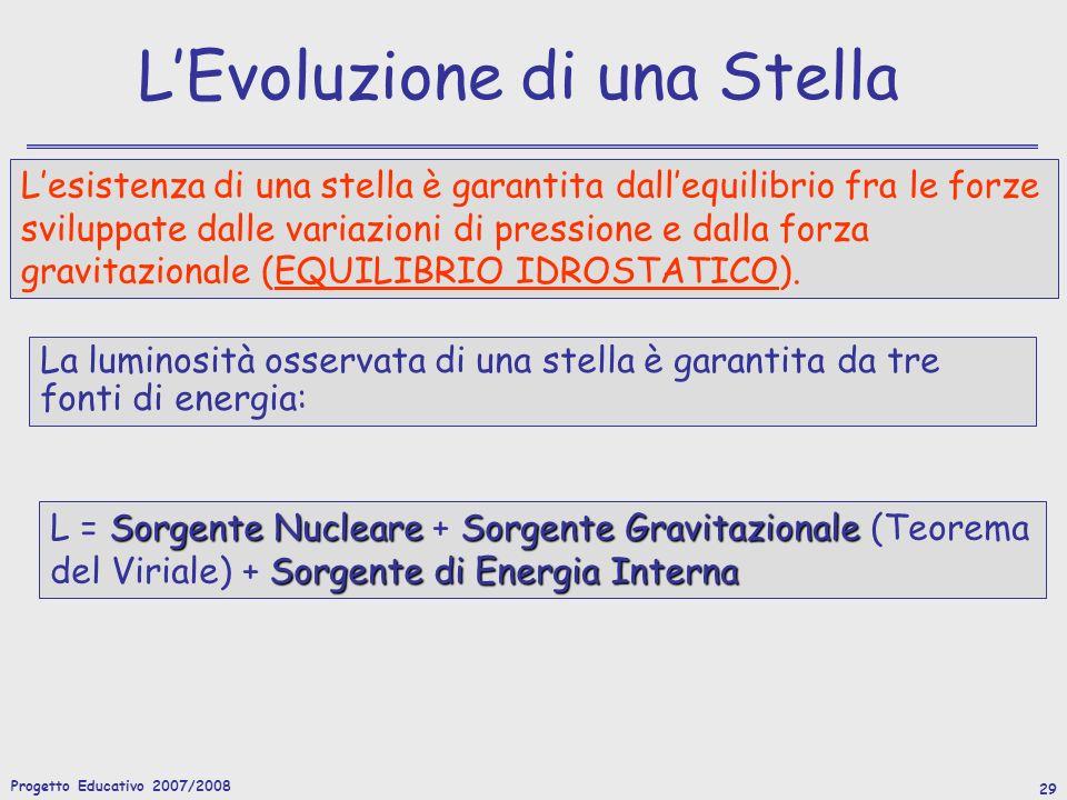 Progetto Educativo 2007/2008 30 LEvoluzione di una Stella Quando la stella si contrae la sua temperatura e la sua densità nel centro aumentano.