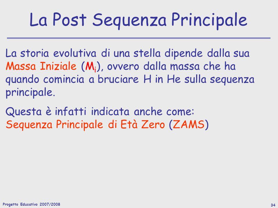 Progetto Educativo 2007/2008 35 La Post Sequenza Principale Cosa succede quando viene esaurito il combustibile nel centro della stella.
