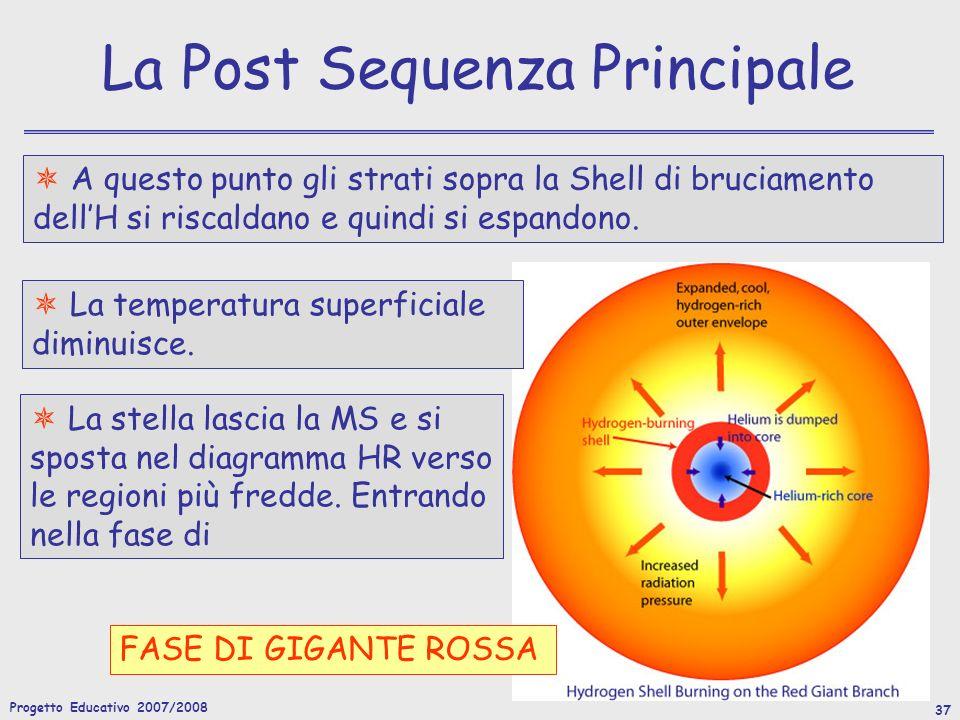 Progetto Educativo 2007/2008 38 La Post Sequenza Principale Sub Gigante Rossa