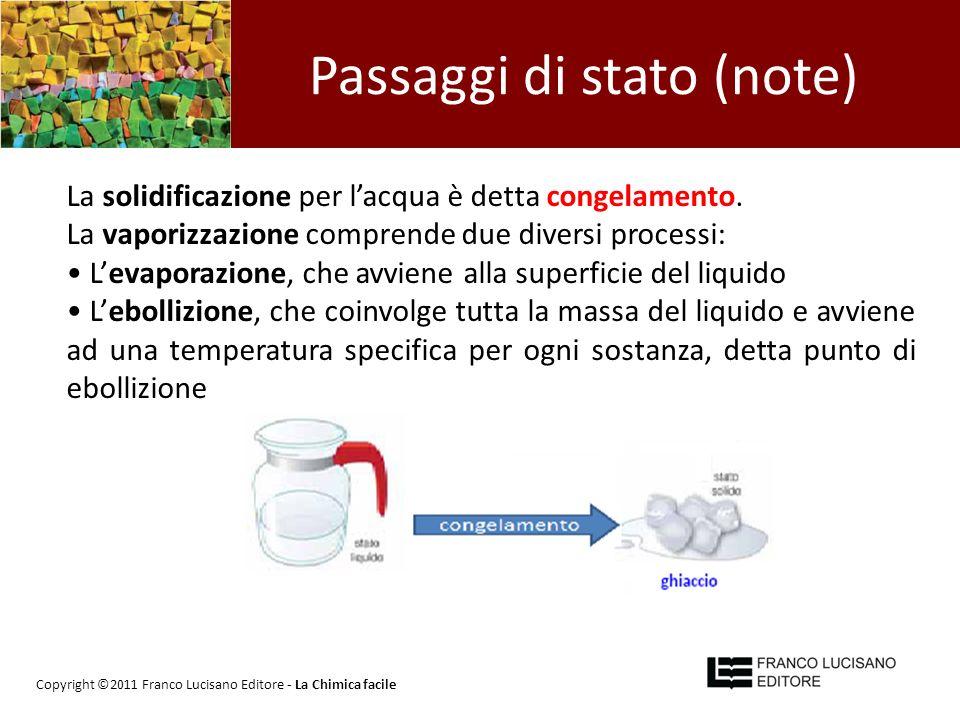 Passaggi di stato (note) La solidificazione per lacqua è detta congelamento. La vaporizzazione comprende due diversi processi: Levaporazione, che avvi