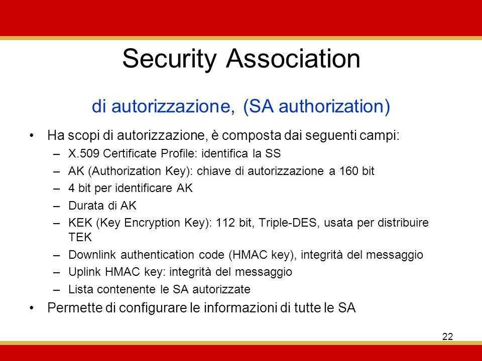22 Security Association Ha scopi di autorizzazione, è composta dai seguenti campi: –X.509 Certificate Profile: identifica la SS –AK (Authorization Key): chiave di autorizzazione a 160 bit –4 bit per identificare AK –Durata di AK –KEK (Key Encryption Key): 112 bit, Triple-DES, usata per distribuire TEK –Downlink authentication code (HMAC key), integrità del messaggio –Uplink HMAC key: integrità del messaggio –Lista contenente le SA autorizzate Permette di configurare le informazioni di tutte le SA di autorizzazione, (SA authorization)
