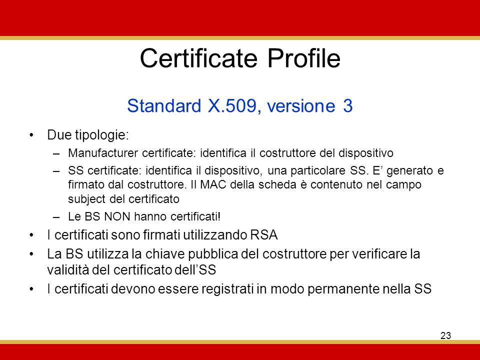 23 Certificate Profile Due tipologie: –Manufacturer certificate: identifica il costruttore del dispositivo –SS certificate: identifica il dispositivo, una particolare SS.