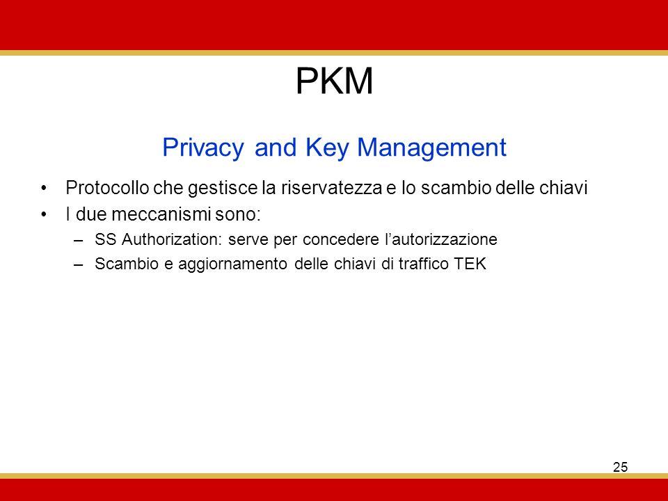 25 PKM Protocollo che gestisce la riservatezza e lo scambio delle chiavi I due meccanismi sono: –SS Authorization: serve per concedere lautorizzazione –Scambio e aggiornamento delle chiavi di traffico TEK Privacy and Key Management