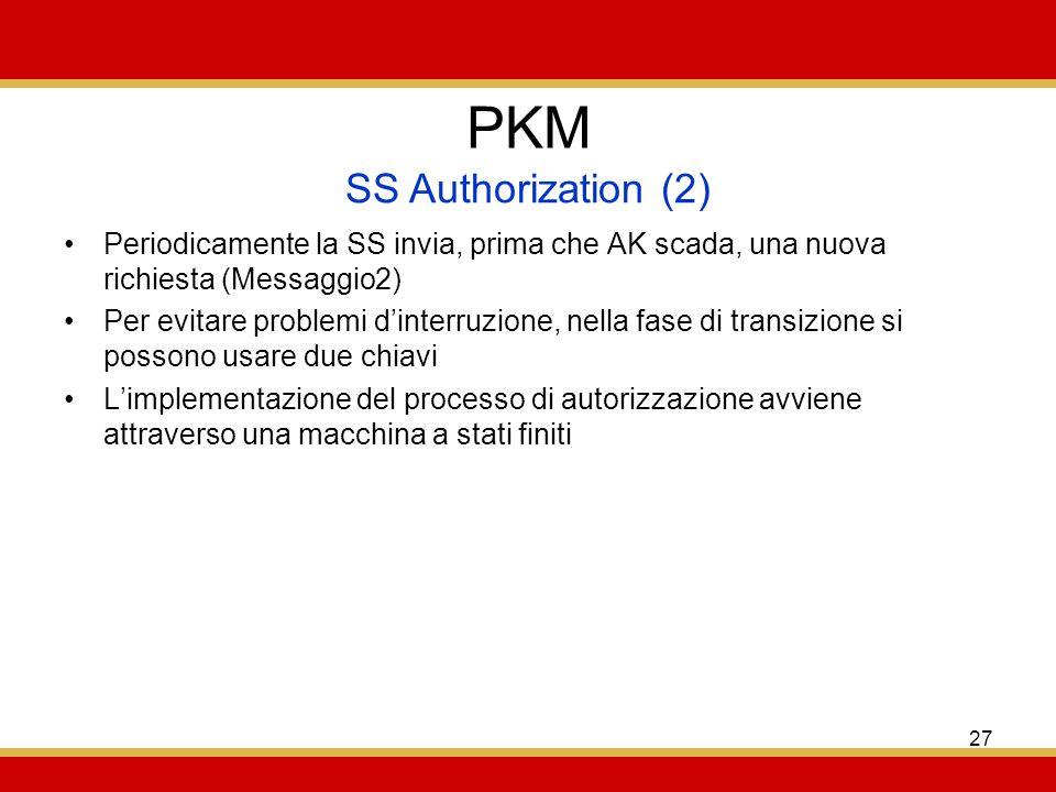 27 PKM Periodicamente la SS invia, prima che AK scada, una nuova richiesta (Messaggio2) Per evitare problemi dinterruzione, nella fase di transizione si possono usare due chiavi Limplementazione del processo di autorizzazione avviene attraverso una macchina a stati finiti SS Authorization (2)