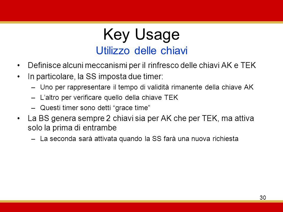 30 Key Usage Definisce alcuni meccanismi per il rinfresco delle chiavi AK e TEK In particolare, la SS imposta due timer: –Uno per rappresentare il tempo di validità rimanente della chiave AK –Laltro per verificare quello della chiave TEK –Questi timer sono detti grace time La BS genera sempre 2 chiavi sia per AK che per TEK, ma attiva solo la prima di entrambe –La seconda sarà attivata quando la SS farà una nuova richiesta Utilizzo delle chiavi