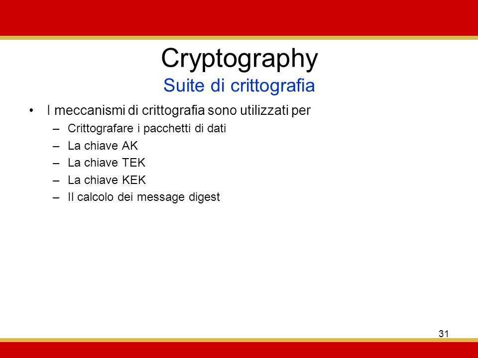 31 Cryptography I meccanismi di crittografia sono utilizzati per –Crittografare i pacchetti di dati –La chiave AK –La chiave TEK –La chiave KEK –Il calcolo dei message digest Suite di crittografia