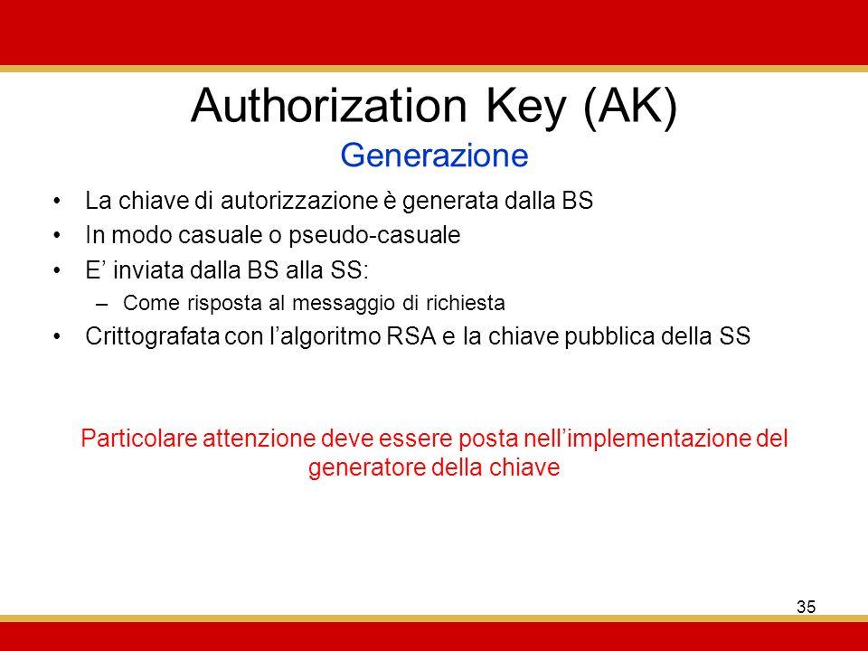 35 Authorization Key (AK) La chiave di autorizzazione è generata dalla BS In modo casuale o pseudo-casuale E inviata dalla BS alla SS: –Come risposta al messaggio di richiesta Crittografata con lalgoritmo RSA e la chiave pubblica della SS Generazione Particolare attenzione deve essere posta nellimplementazione del generatore della chiave