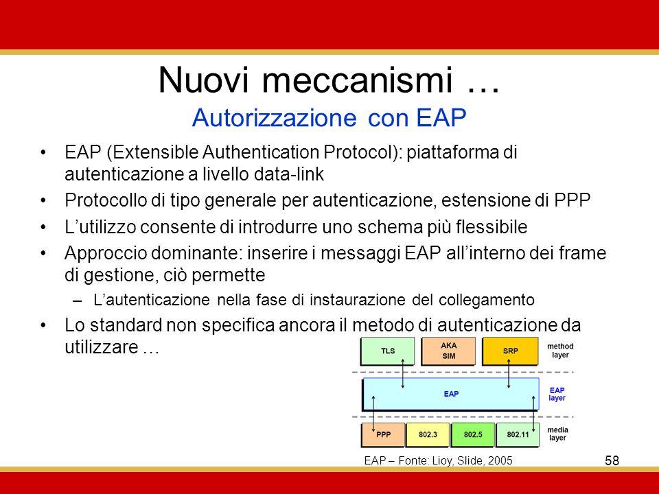 58 Nuovi meccanismi … EAP (Extensible Authentication Protocol): piattaforma di autenticazione a livello data-link Protocollo di tipo generale per autenticazione, estensione di PPP Lutilizzo consente di introdurre uno schema più flessibile Approccio dominante: inserire i messaggi EAP allinterno dei frame di gestione, ciò permette –Lautenticazione nella fase di instaurazione del collegamento Lo standard non specifica ancora il metodo di autenticazione da utilizzare … Autorizzazione con EAP EAP – Fonte: Lioy, Slide, 2005