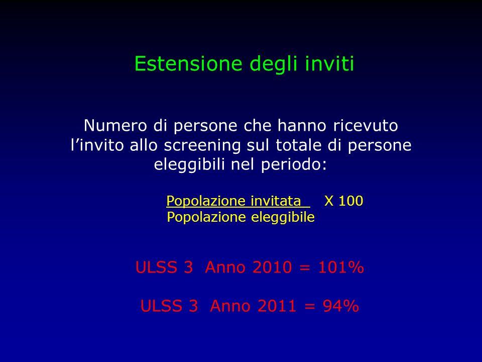 Estensione degli inviti Numero di persone che hanno ricevuto linvito allo screening sul totale di persone eleggibili nel periodo: Popolazione invitata