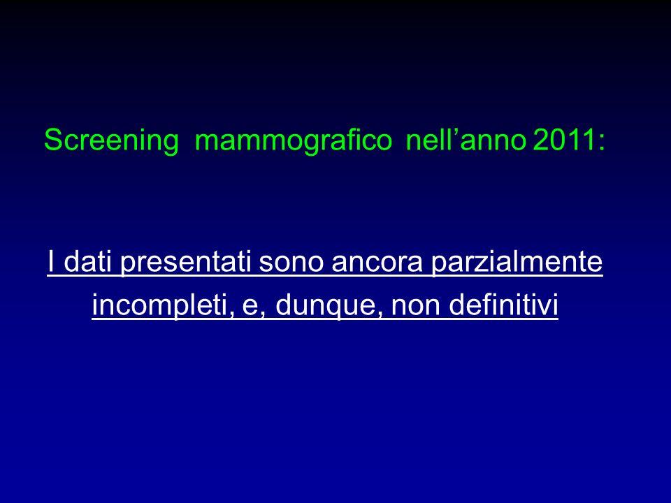 Screening mammografico 3° round - Anni 2010 e 2011: dati di attività del primo livello gestione inviti e referti estensione adesione esecuzione e refertazione mammografie di screening tassi di approfondimento