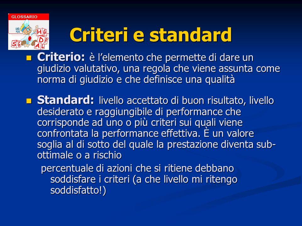 Criteri e standard Criterio: è lelemento che permette di dare un giudizio valutativo, una regola che viene assunta come norma di giudizio e che defini