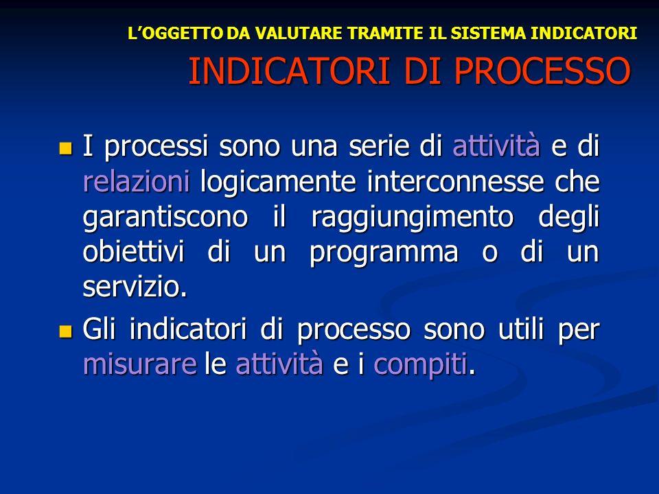 INDICATORI DI PROCESSO I processi sono una serie di attività e di relazioni logicamente interconnesse che garantiscono il raggiungimento degli obietti