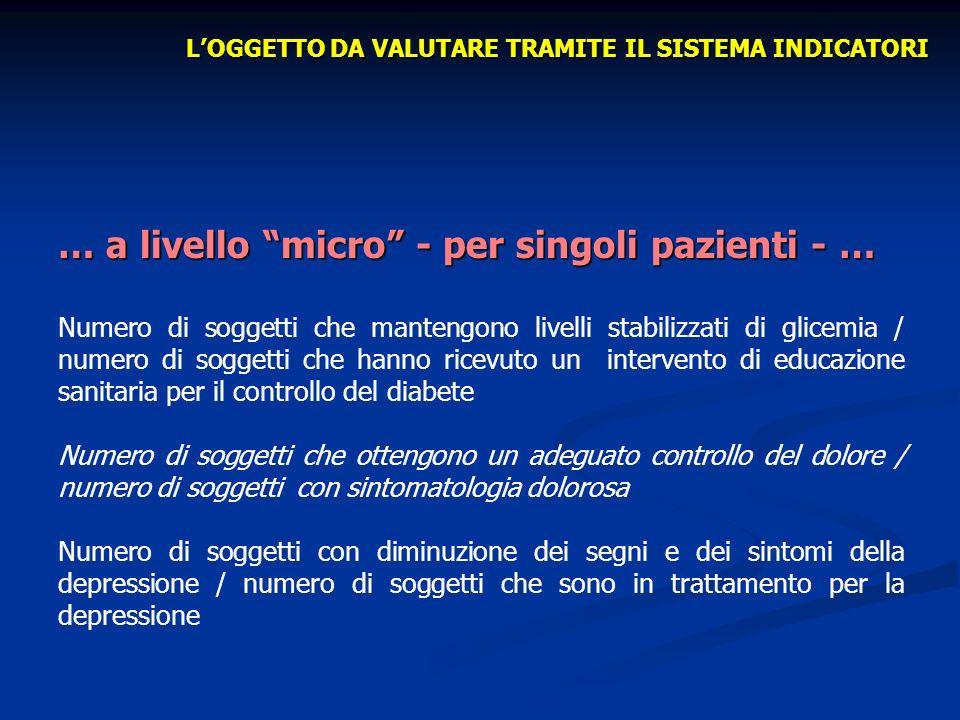 … a livello micro - per singoli pazienti - … Numero di soggetti che mantengono livelli stabilizzati di glicemia / numero di soggetti che hanno ricevut