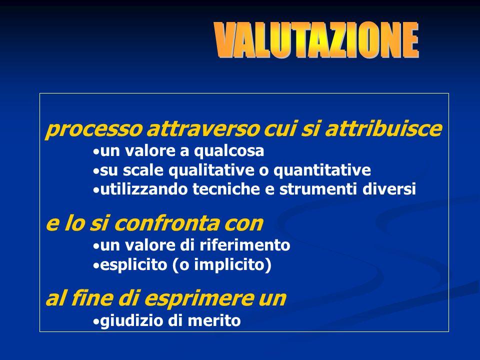 processo attraverso cui si attribuisce un valore a qualcosa su scale qualitative o quantitative utilizzando tecniche e strumenti diversi e lo si confr