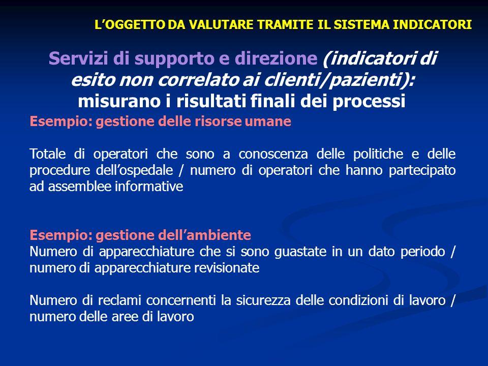 Esempio: gestione delle risorse umane Totale di operatori che sono a conoscenza delle politiche e delle procedure dellospedale / numero di operatori c