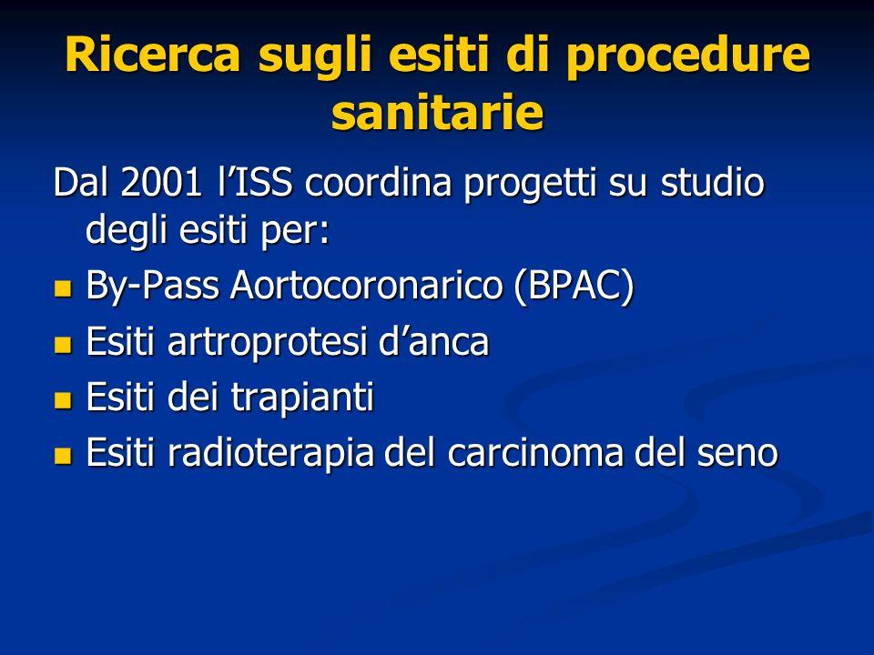 Ricerca sugli esiti di procedure sanitarie Dal 2001 lISS coordina progetti su studio degli esiti per: By-Pass Aortocoronarico (BPAC) By-Pass Aortocoro