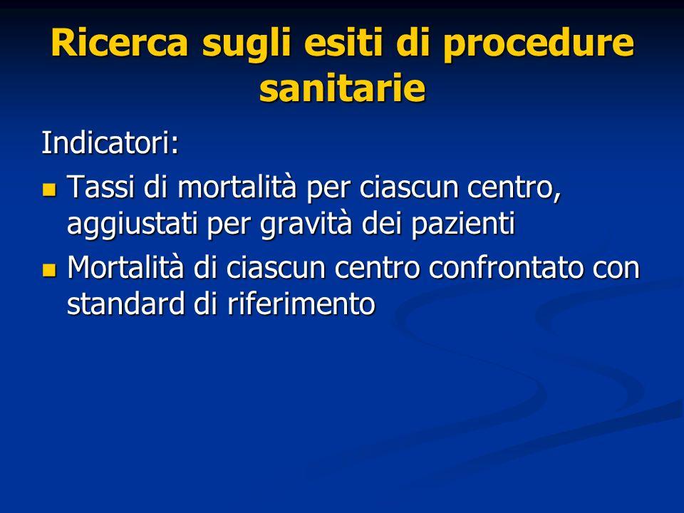 Ricerca sugli esiti di procedure sanitarie Indicatori: Tassi di mortalità per ciascun centro, aggiustati per gravità dei pazienti Tassi di mortalità p