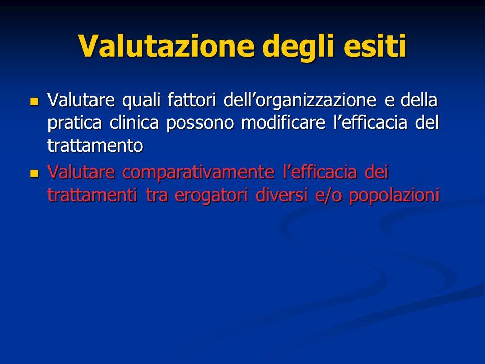 Valutazione degli esiti Valutare quali fattori dellorganizzazione e della pratica clinica possono modificare lefficacia del trattamento Valutare quali