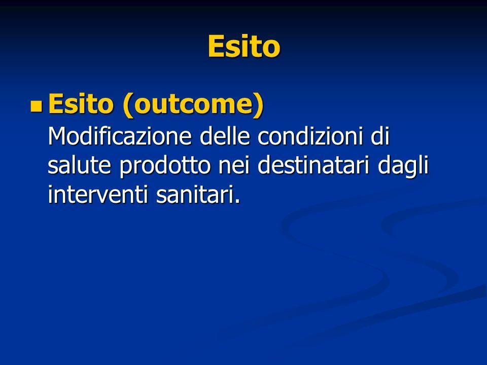 Esito Esito (outcome) Modificazione delle condizioni di salute prodotto nei destinatari dagli interventi sanitari. Esito (outcome) Modificazione delle