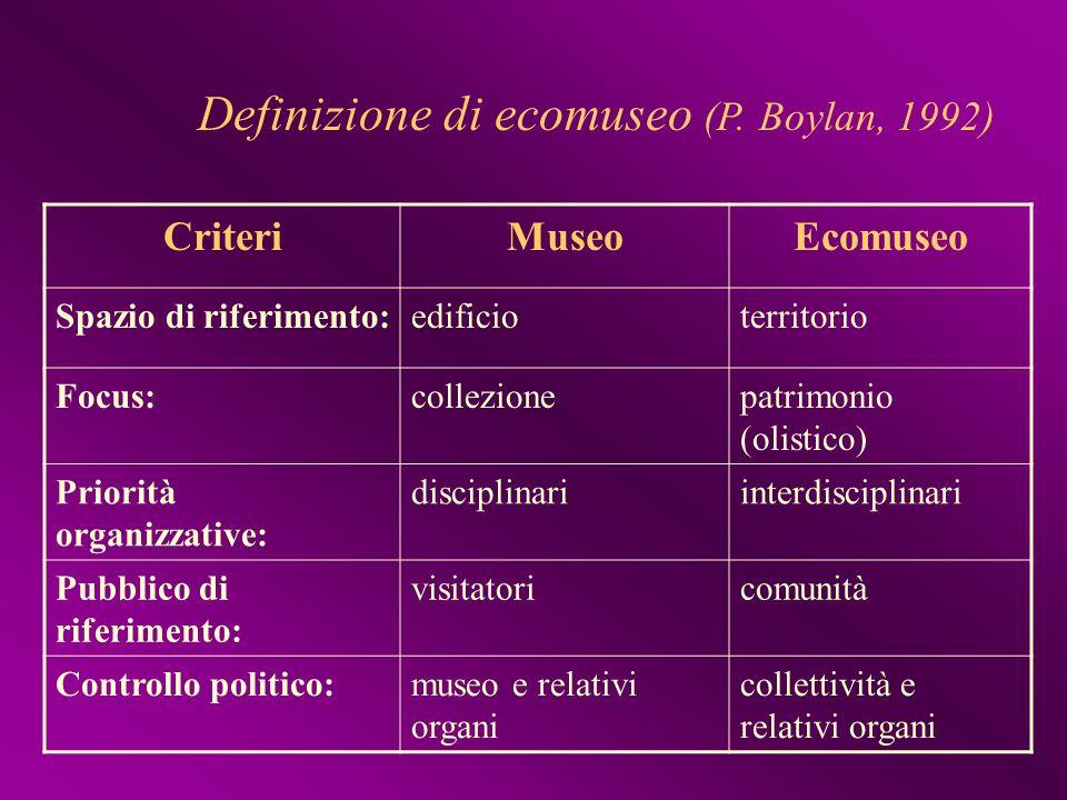 Definizione di ecomuseo (P. Boylan, 1992) CriteriMuseoEcomuseo Spazio di riferimento:edificioterritorio Focus:collezionepatrimonio (olistico) Priorità