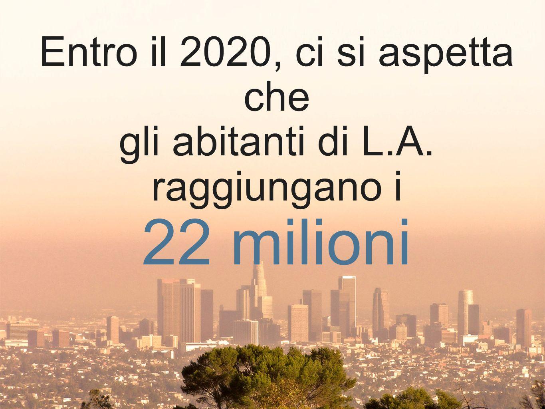 Entro il 2020, ci si aspetta che gli abitanti di L.A. raggiungano i 22 milioni