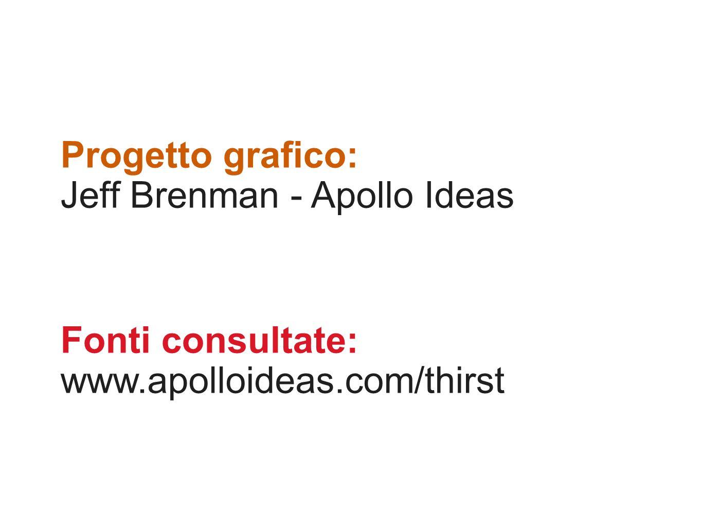 Progetto grafico: Jeff Brenman - Apollo Ideas Fonti consultate: www.apolloideas.com/thirst