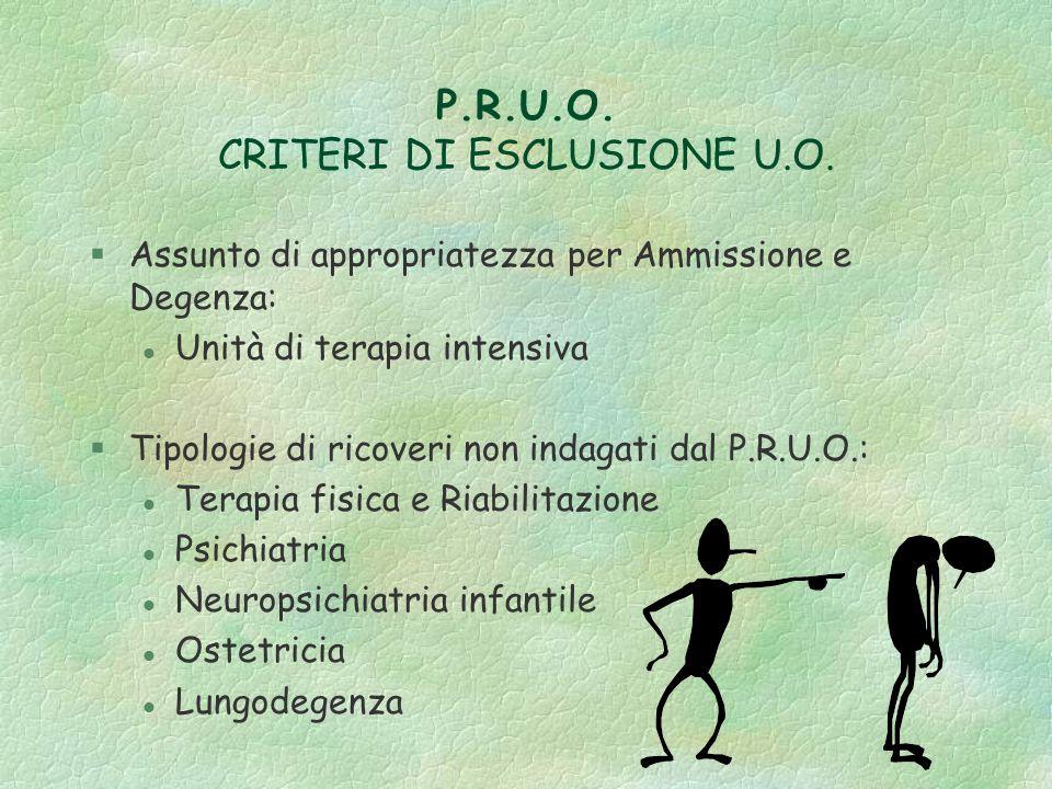 P.R.U.O. CRITERI DI ESCLUSIONE U.O. §Assunto di appropriatezza per Ammissione e Degenza: l Unità di terapia intensiva §Tipologie di ricoveri non indag