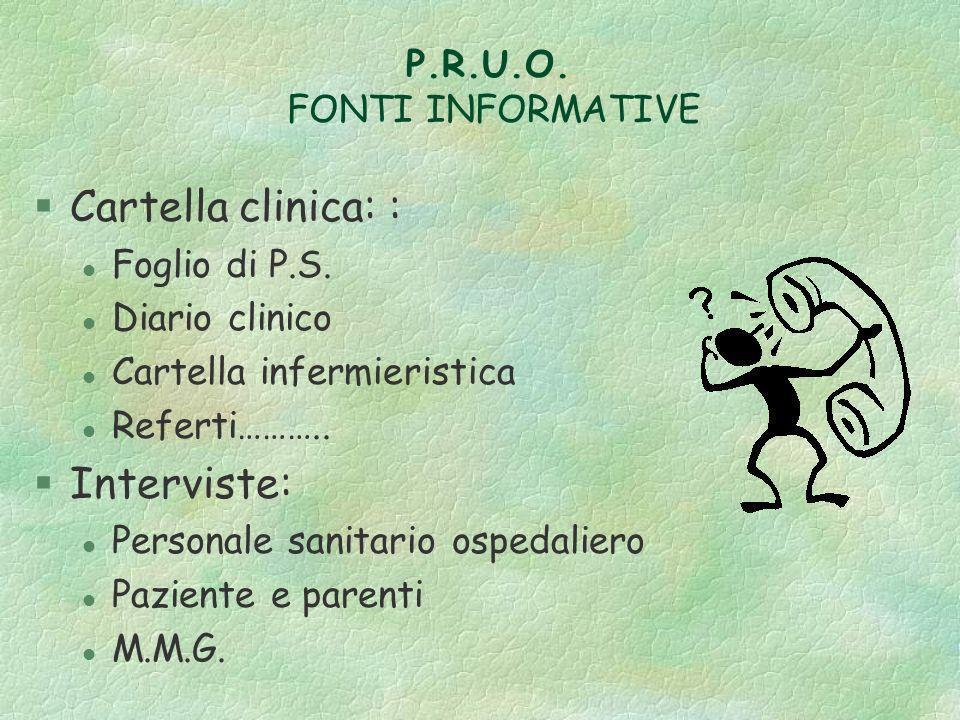 P.R.U.O. FONTI INFORMATIVE §Cartella clinica: : l Foglio di P.S. l Diario clinico l Cartella infermieristica l Referti……….. §Interviste: l Personale s
