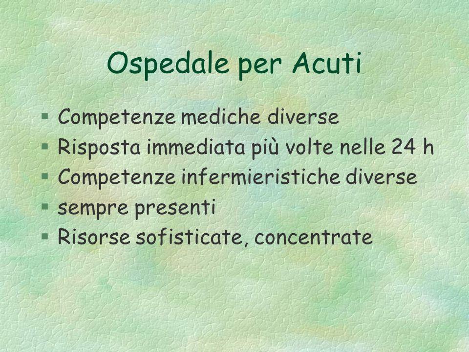 Ospedale per Acuti §Competenze mediche diverse §Risposta immediata più volte nelle 24 h §Competenze infermieristiche diverse §sempre presenti §Risorse