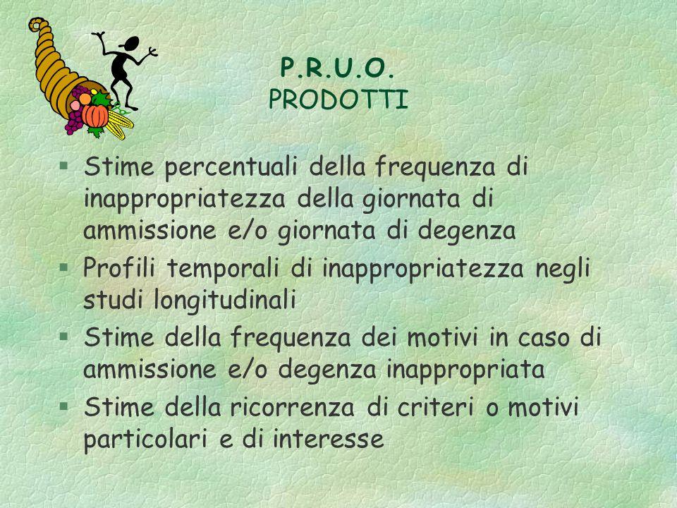 P.R.U.O.STRUTTURA Il P.R.U.O.