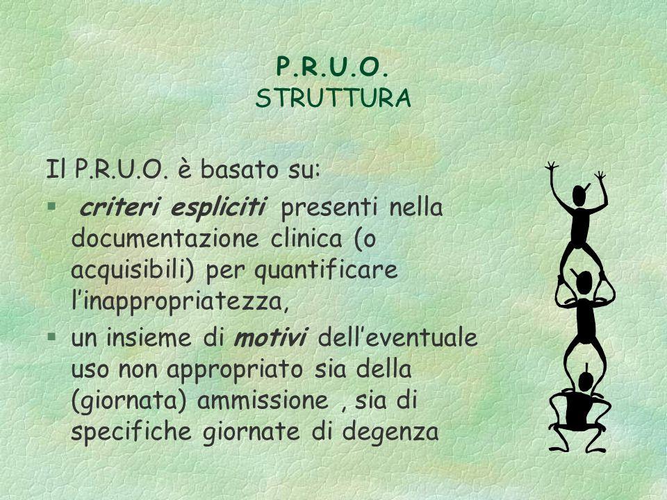 P.R.U.O. STRUTTURA Il P.R.U.O. è basato su: § criteri espliciti presenti nella documentazione clinica (o acquisibili) per quantificare linappropriatez