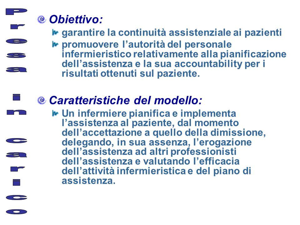 Obiettivo: garantire la continuità assistenziale ai pazienti promuovere lautorità del personale infermieristico relativamente alla pianificazione dell