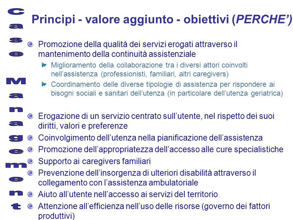 Principi - valore aggiunto - obiettivi (PERCHE) Promozione della qualità dei servizi erogati attraverso il mantenimento della continuità assistenziale