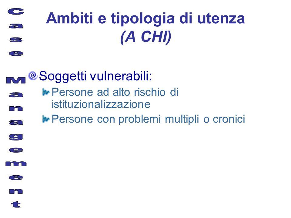 Ambiti e tipologia di utenza (A CHI) Soggetti vulnerabili: Persone ad alto rischio di istituzionalizzazione Persone con problemi multipli o cronici