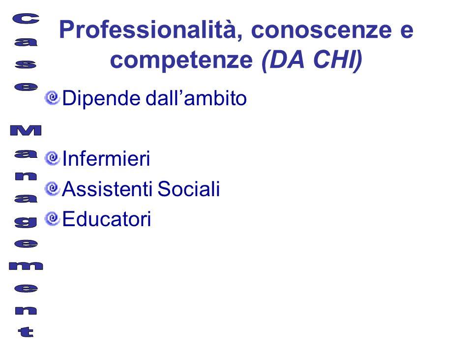 Professionalità, conoscenze e competenze (DA CHI) Dipende dallambito Infermieri Assistenti Sociali Educatori