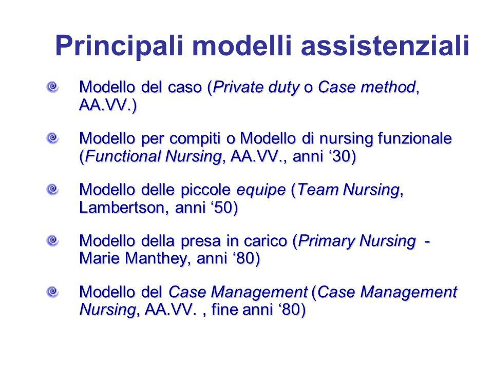 Principali modelli assistenziali Modello del caso (Private duty o Case method, AA.VV.) Modello per compiti o Modello di nursing funzionale (Functional