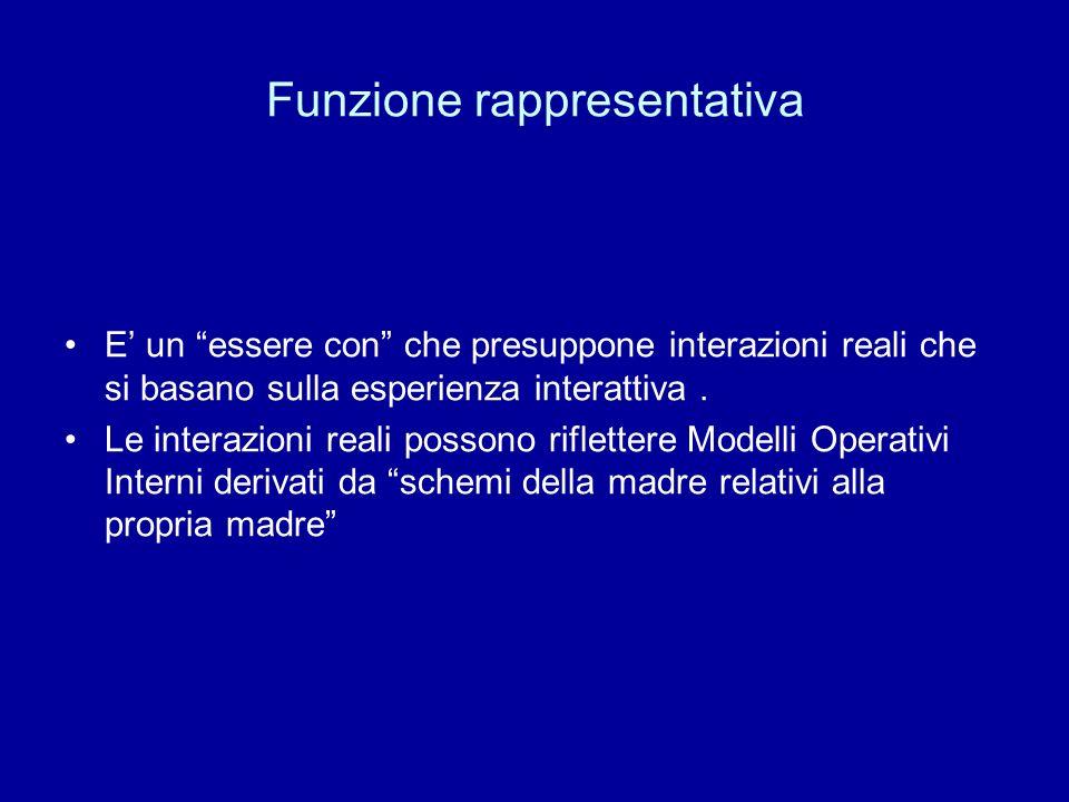 Funzione rappresentativa E un essere con che presuppone interazioni reali che si basano sulla esperienza interattiva. Le interazioni reali possono rif