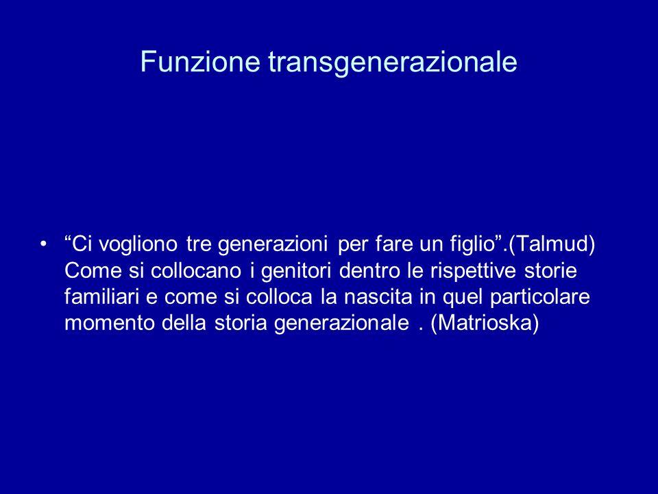 Funzione transgenerazionale Ci vogliono tre generazioni per fare un figlio.(Talmud) Come si collocano i genitori dentro le rispettive storie familiari