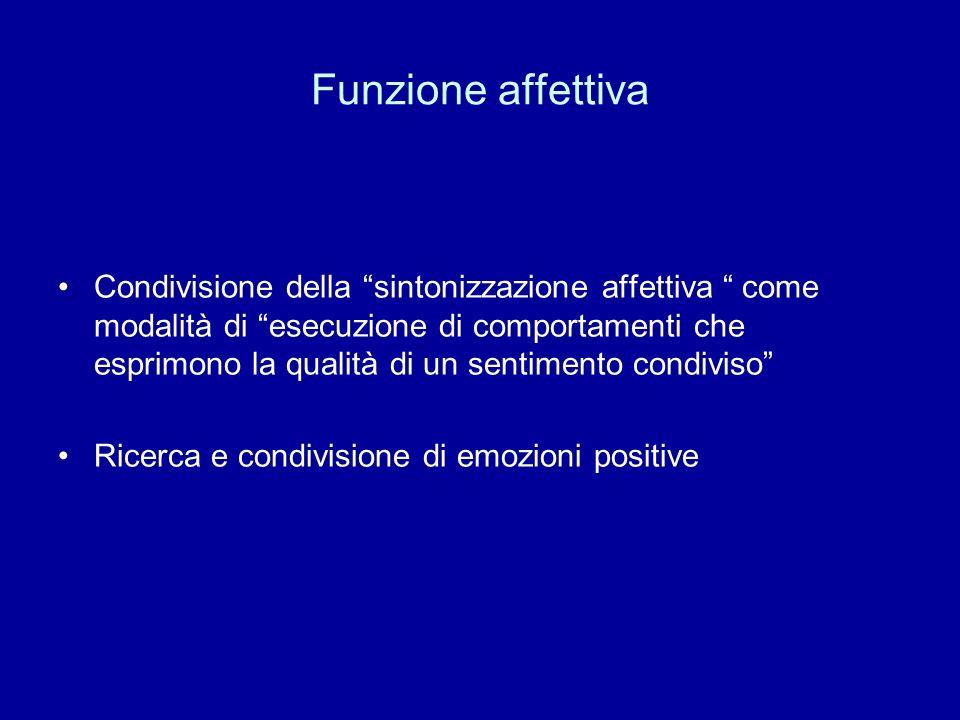 Funzione affettiva Condivisione della sintonizzazione affettiva come modalità di esecuzione di comportamenti che esprimono la qualità di un sentimento