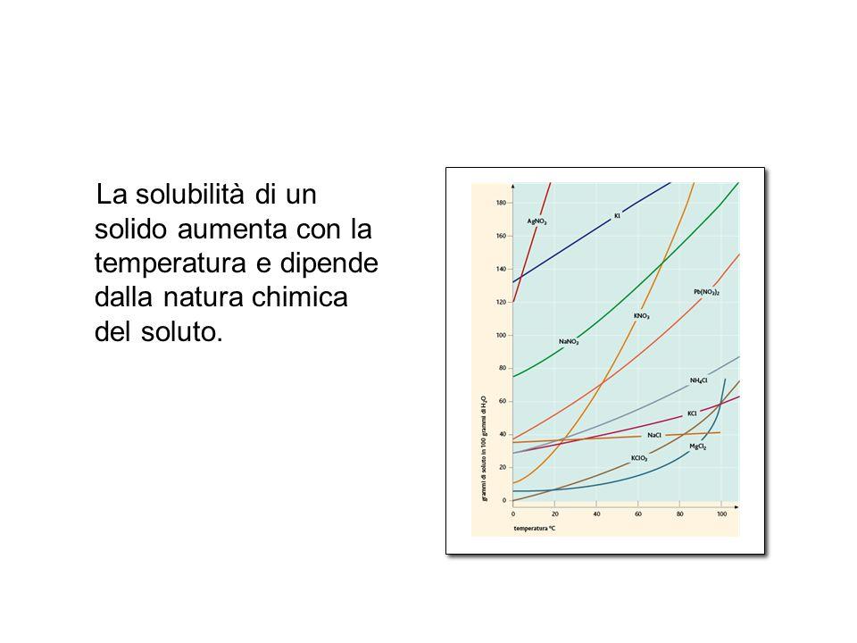 10 La velocità del processo di soluzione dipende da: estensione della superficie di contatto; rimescolamento; temperatura.