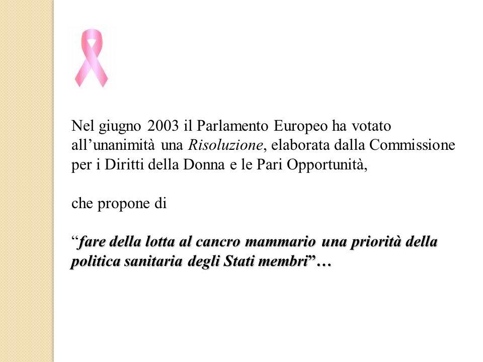 Nel giugno 2003 il Parlamento Europeo ha votato allunanimità una Risoluzione, elaborata dalla Commissione per i Diritti della Donna e le Pari Opportun