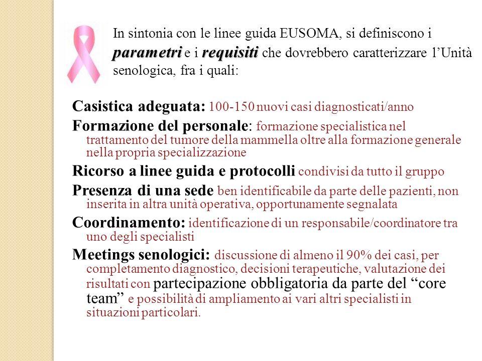 parametrirequisiti In sintonia con le linee guida EUSOMA, si definiscono i parametri e i requisiti che dovrebbero caratterizzare lUnità senologica, fr