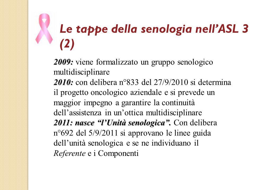 Le tappe della senologia nellASL 3 (2) 2009: 2009: viene formalizzato un gruppo senologico multidisciplinare 2010: 2010: con delibera n°833 del 27/9/2