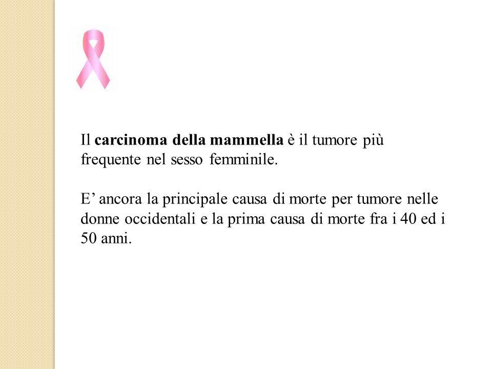 Il carcinoma della mammella è il tumore più frequente nel sesso femminile. E ancora la principale causa di morte per tumore nelle donne occidentali e