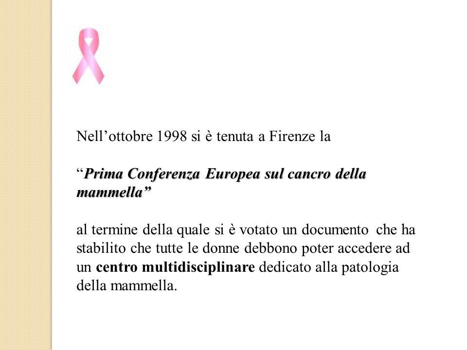 Nellottobre 1998 si è tenuta a Firenze la Prima Conferenza Europea sul cancro della mammellaPrima Conferenza Europea sul cancro della mammella al term